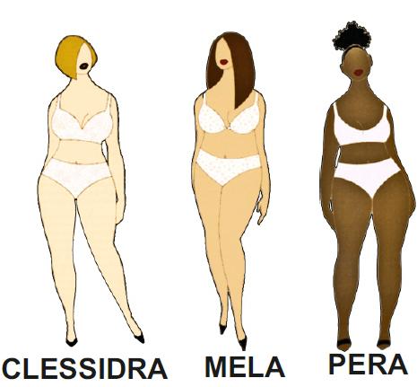 curvy body shape clessidra mela pera